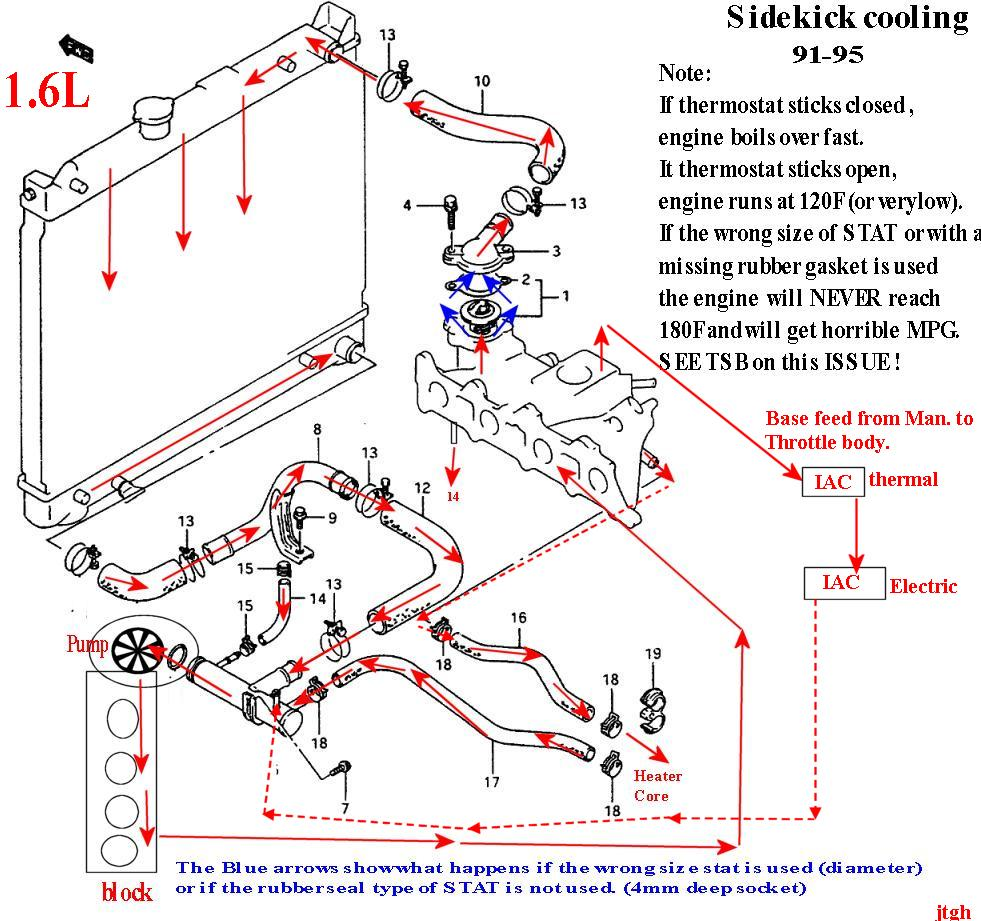 Suzuki V6 Engine Diagram Wiring Library 2004 Forenza There Is No Hot Water Valve