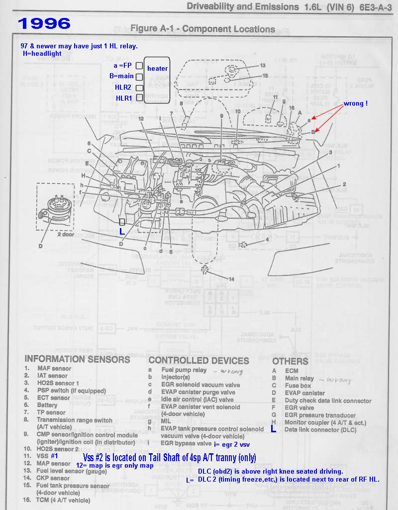 1996 DRL Headlight schematic 1996 Relay and sensor locater maps. (errors  revised) (mostly correct to 1998)