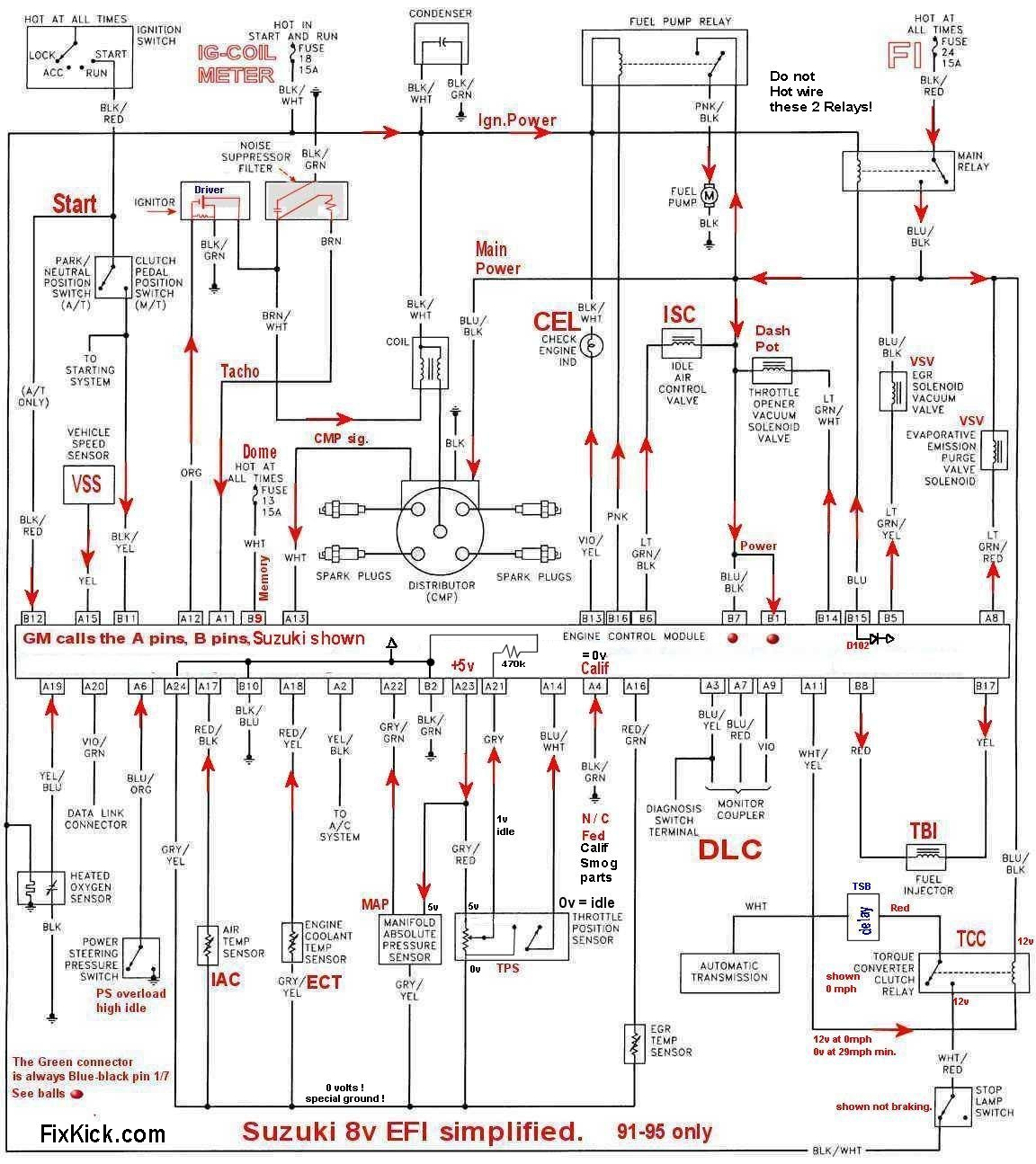 8v tbi schematic91to95 schematics to run engine suzuki sidekick wiring diagrams at crackthecode.co