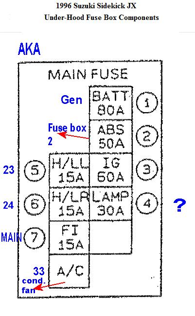 suz96 box2 fender electrical failure index Chevy Fuse Box Diagram at bakdesigns.co
