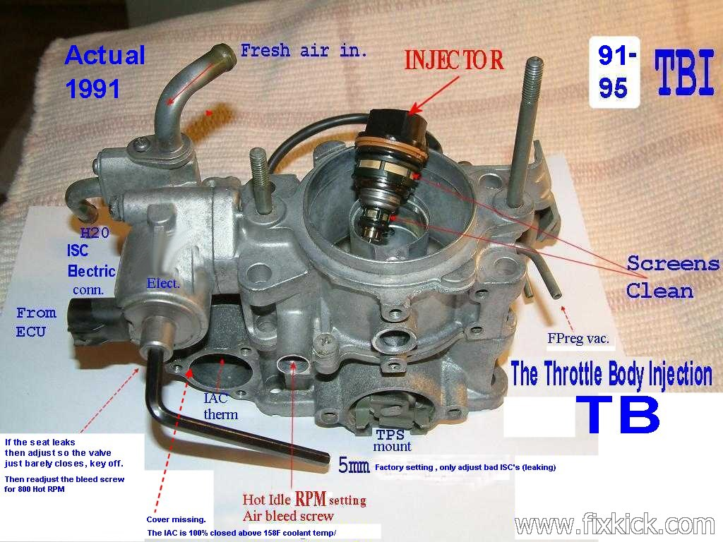 Testing Injection Tbi Wiring Diagram The Injector Is Next Checked For A Nice Spray Pattern While Cranking Or If Running Click Photo Below To See Video Of Chevy