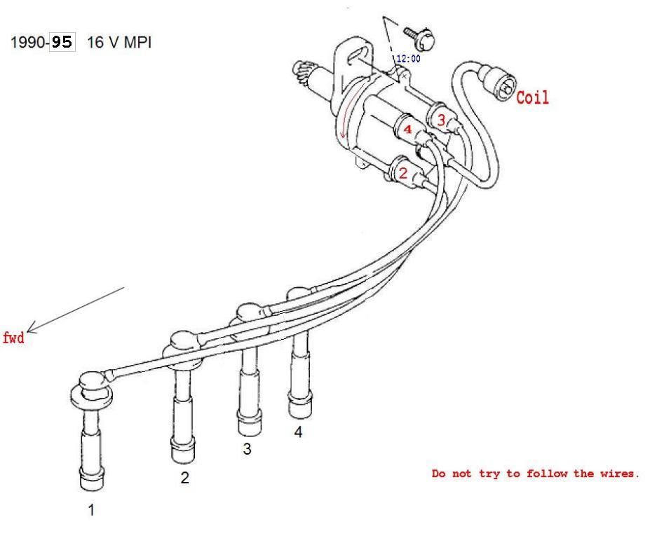wire harness 1994 suzuki sidekick wire diy wiring diagrams