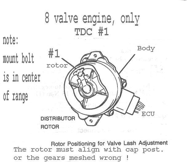 geo tracker engine diagram 8 valve example electrical wiring diagram u2022 rh cranejapan co 95 Geo Tracker Wiring-Diagram 1995 Geo Tracker Engine Drawings