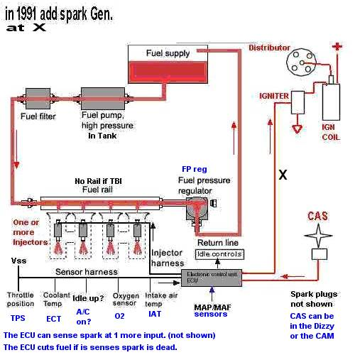 egr system diagram  egr  free engine image for user manual