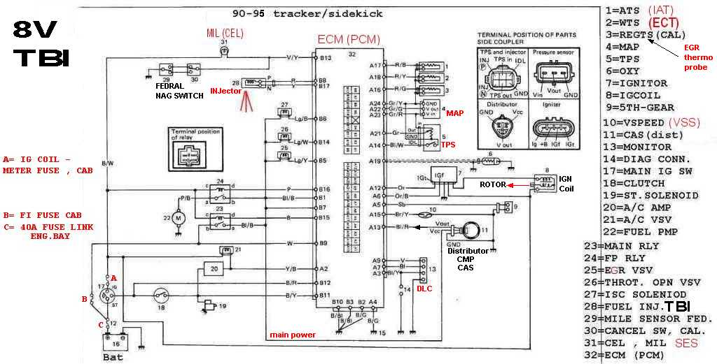 ECU on lamp wiring