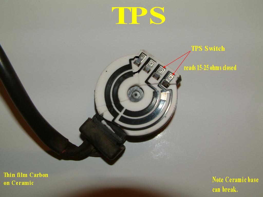 [Image: TPS-v8a.jpg]
