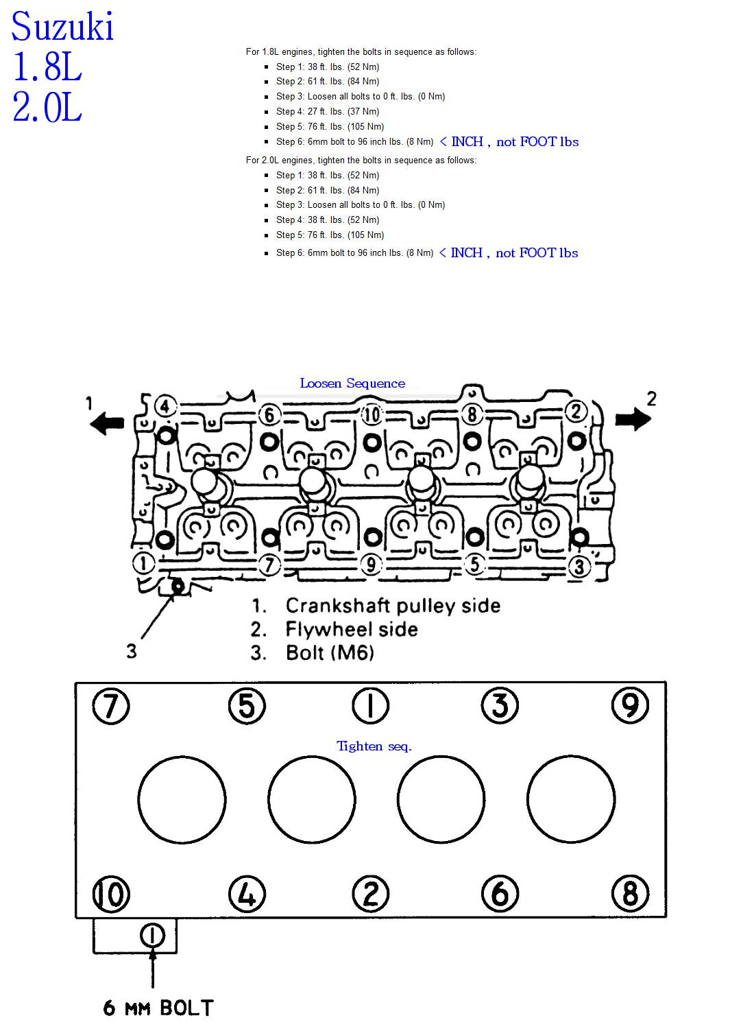 18 Liter Suzuki Sidekick Sport Secrets Or One Point Eight J18 M6 Fuse Diagram Head Torque Sequence And Spec 20l