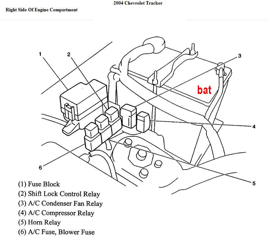 Depressure together with 1997 Geo Prizm Engine moreover P 0996b43f8037c586 in addition 93 Acura Integra Fuse Box Diagram further P 0900c1528006f4db. on 1993 suzuki sidekick wiring diagrams