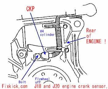 Suzuki Xl Crank Shaft Sensor Location