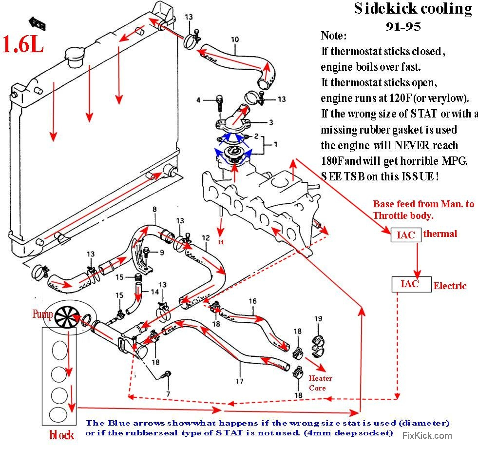 Diagram  Suzuki Sidekick Vacuum Diagram Full Version Hd Quality Vacuum Diagram