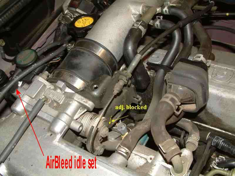 Service Manual  How To Adjust Idle Speed 1995 Suzuki Swift