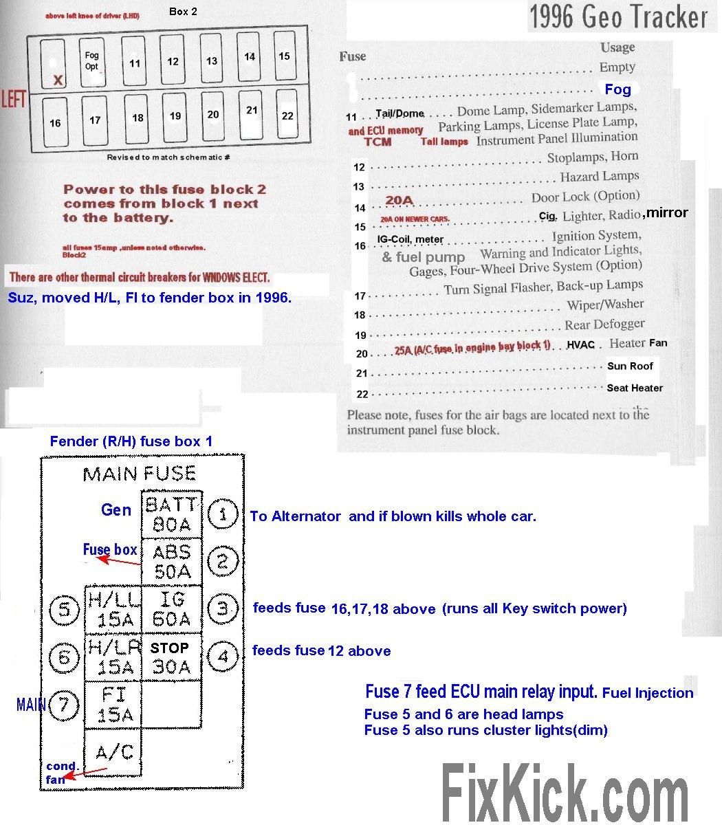 Fuse Map on chevy alternator wiring diagram