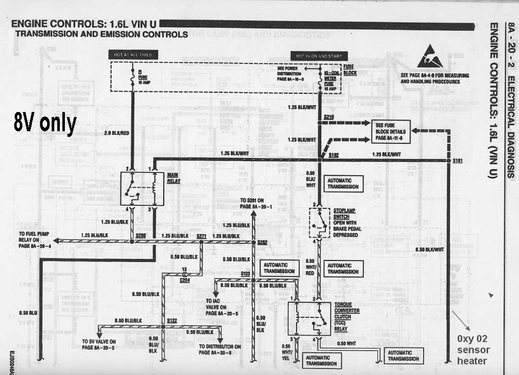 Why fuses blow or how to find short circuits or drains the schematic for the 8v fi circuit above seen at drawing 1 swarovskicordoba Choice Image