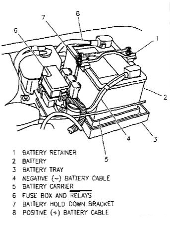 Geo Metro Wiring Diagram For Headlight