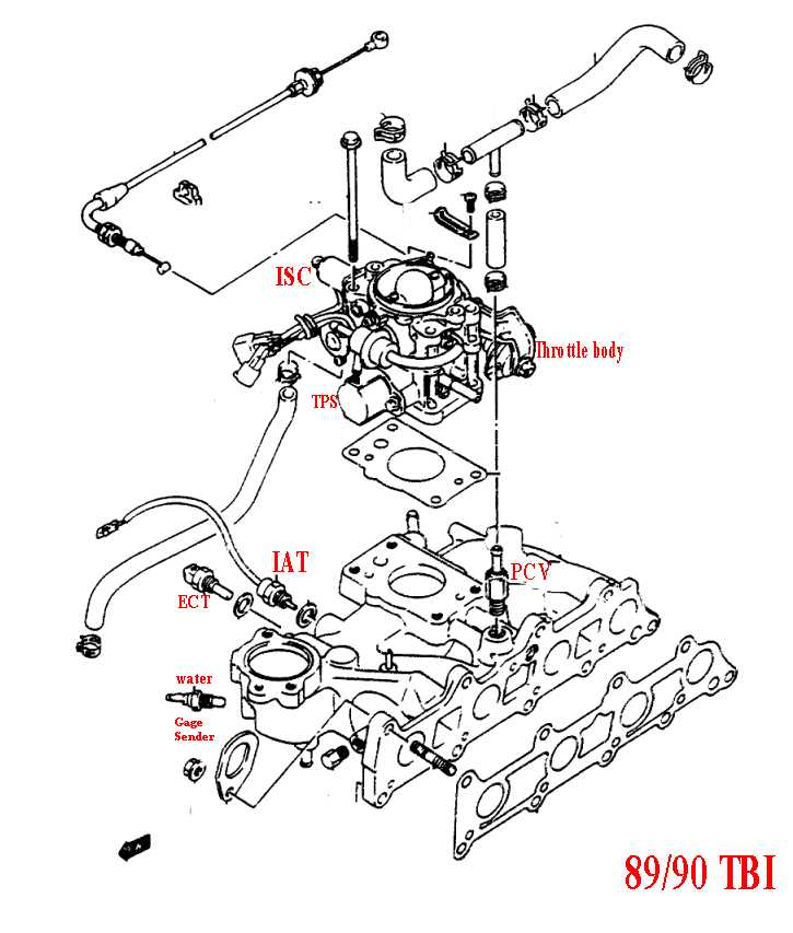 Howtofindefipartsrhfixkick: 1988 Chevy Throttle Body Vacuum Schematic At Gmaili.net