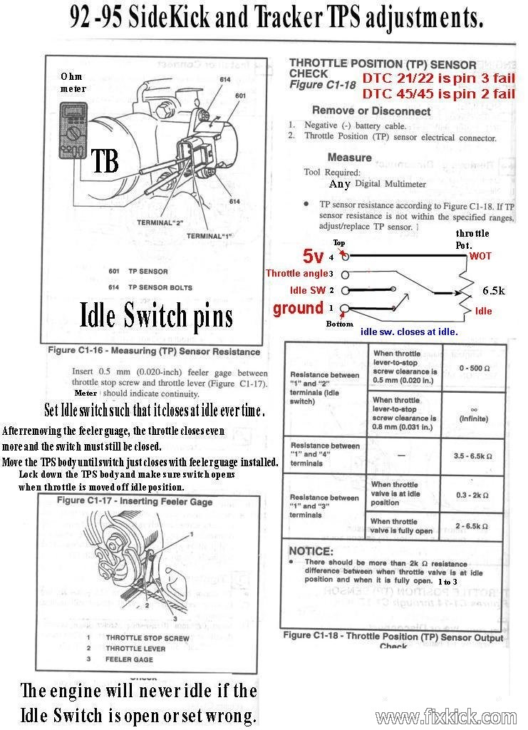 Tps Adj W on suzuki sidekick wiring diagram