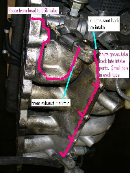 Egr Repair Methods
