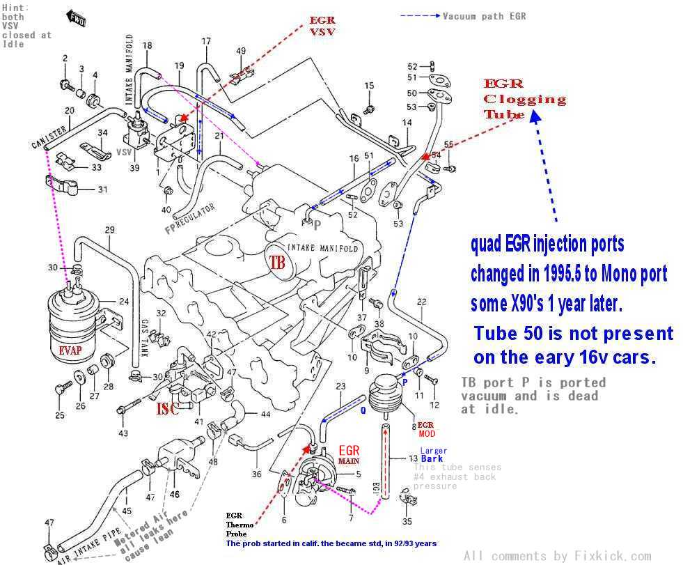 egr repair methods 92 95 egr vacuum map diagram