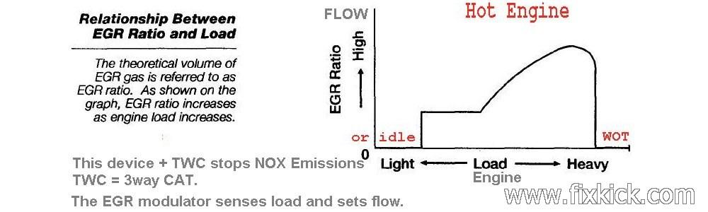 [Image: egr-gas-profile.JPG]