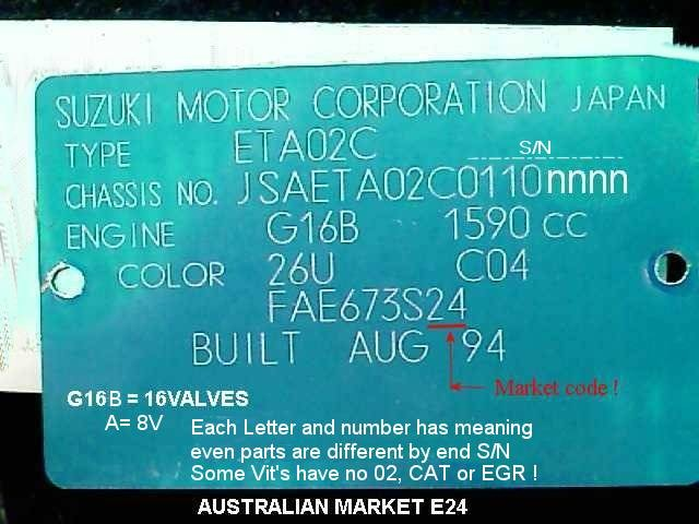 Jap E24 1994plate service manuals, how to's, technical and parts sourcing info suzuki liana wiring diagram pdf at pacquiaovsvargaslive.co