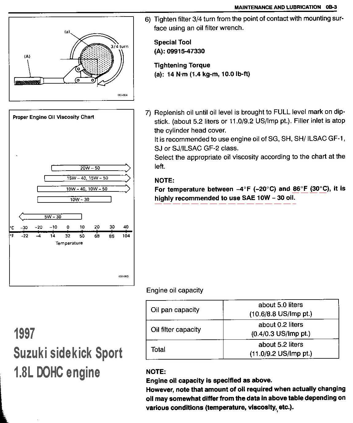 How to tune up do not run any dohc motor with thin motor oil above 86f per chart see this 1997 suzuki supplement table warnings 18l or 20l nvjuhfo Image collections