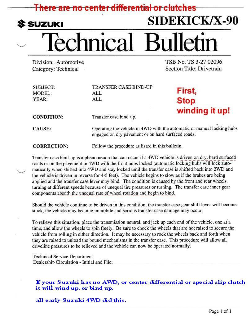 Jeep Problems 1999 Grand Cherokee Will Not Start For Fun Read What Suzuki Says To Do At Windup Time