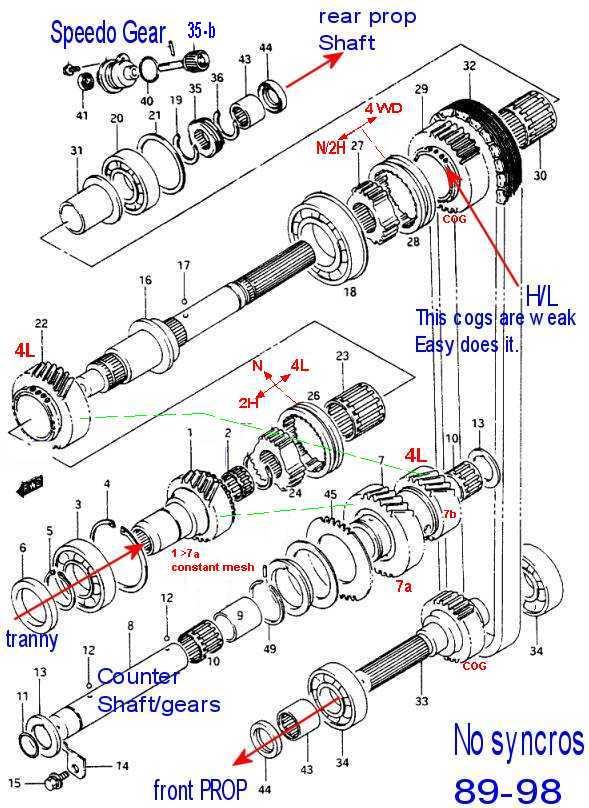 Suzuki SideKick Repair Forum - 5-Speed Manual Problems