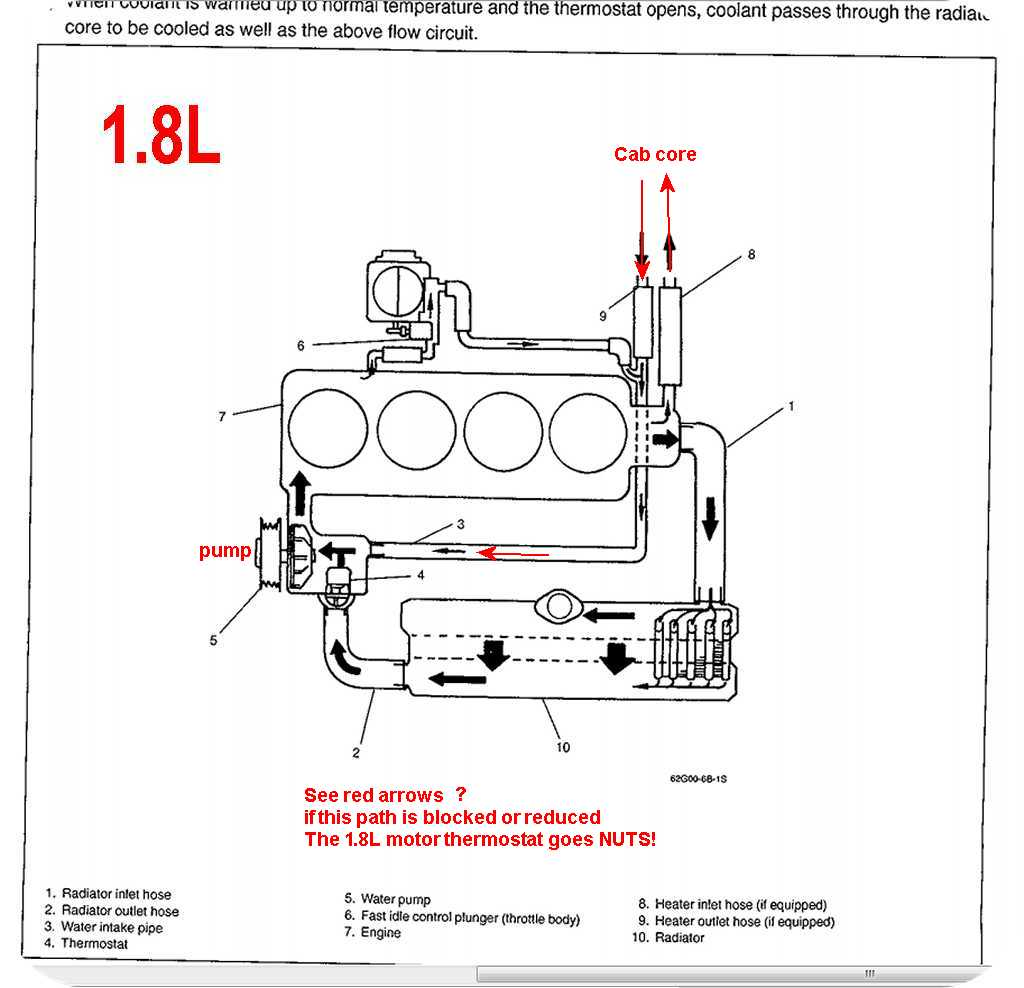 4 3 Engine Coolant Diagram Best Electrical Circuit Wiring Honda Heater Hose L Flow Library Rh 23 Codingcommunity De