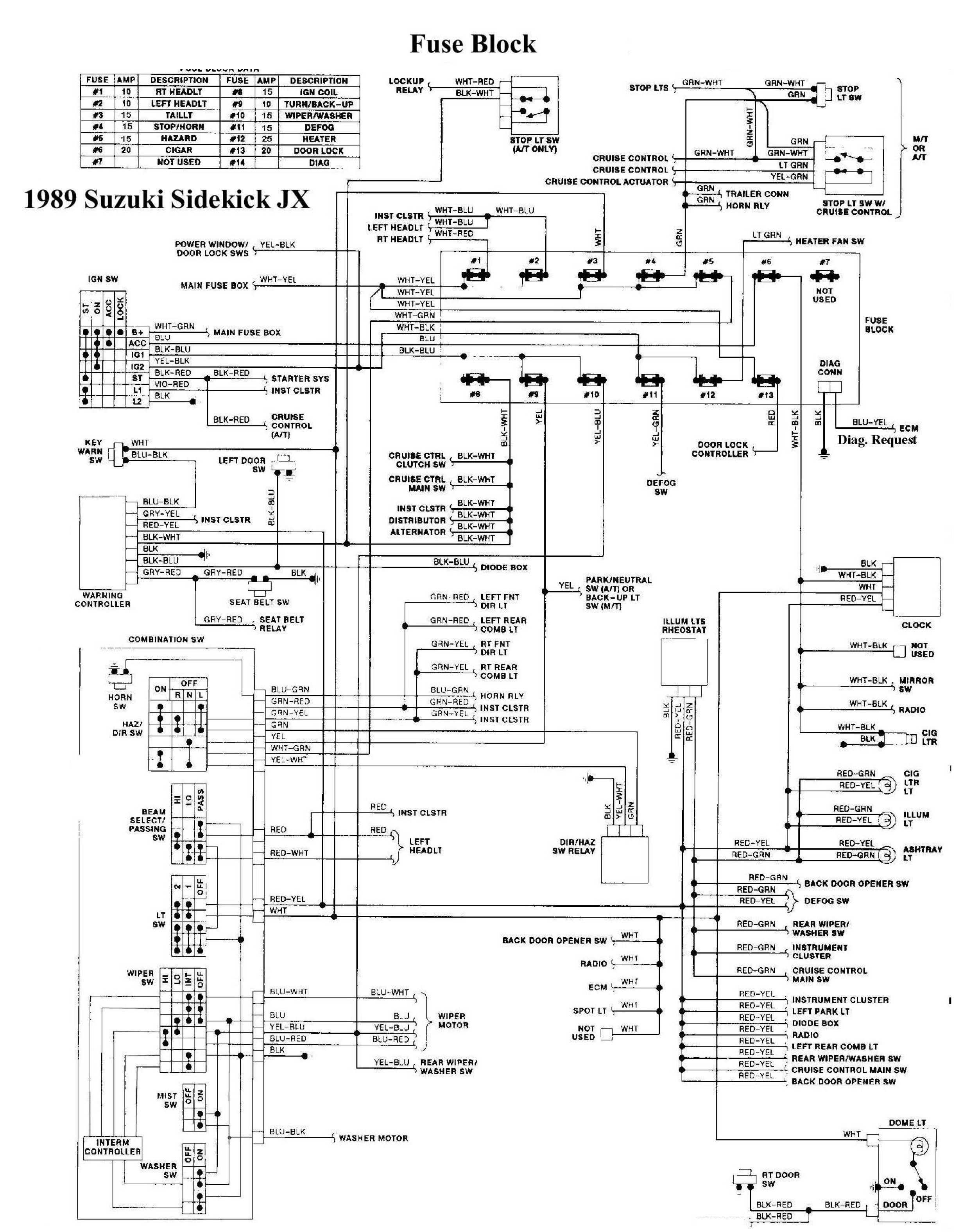 94 Suzuki Sidekick Fuse Box Diagram Great Design Of Wiring 1989 Dodge Dakota Car 1986 Samurai 36 Ram 1500 Jeep Grand Cherokee