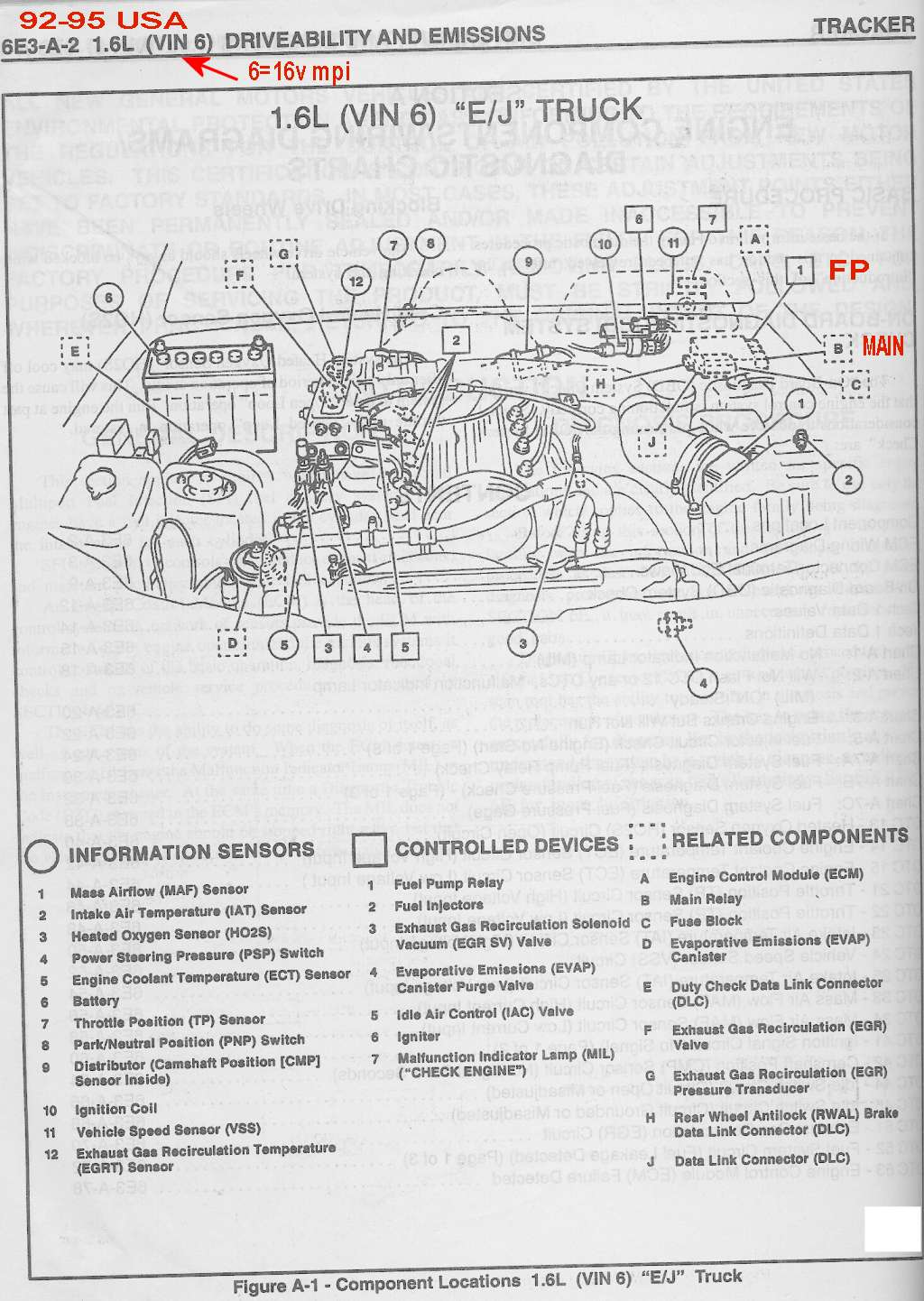 1995 Geo Tracker Wiring Schematic Library Likewise Light Switch Diagram On For Blower Fan Fukuoka Japan Engine Bay Component Locations Vin 6 Mpi Critical To Motor Running