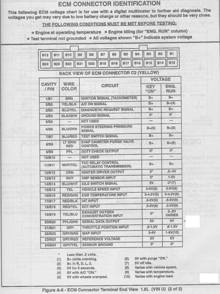 Suzuki Samurai Fuel Pump Relay Wiring Diagram Harness 1988 Schematics To Run Engine Rh Fixkick Com