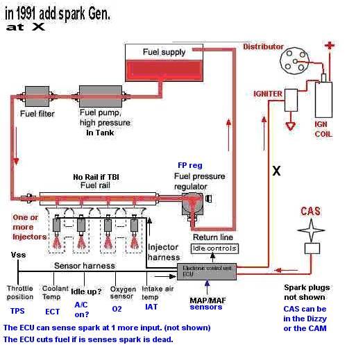 fuel_inj_system-basics1a jpg