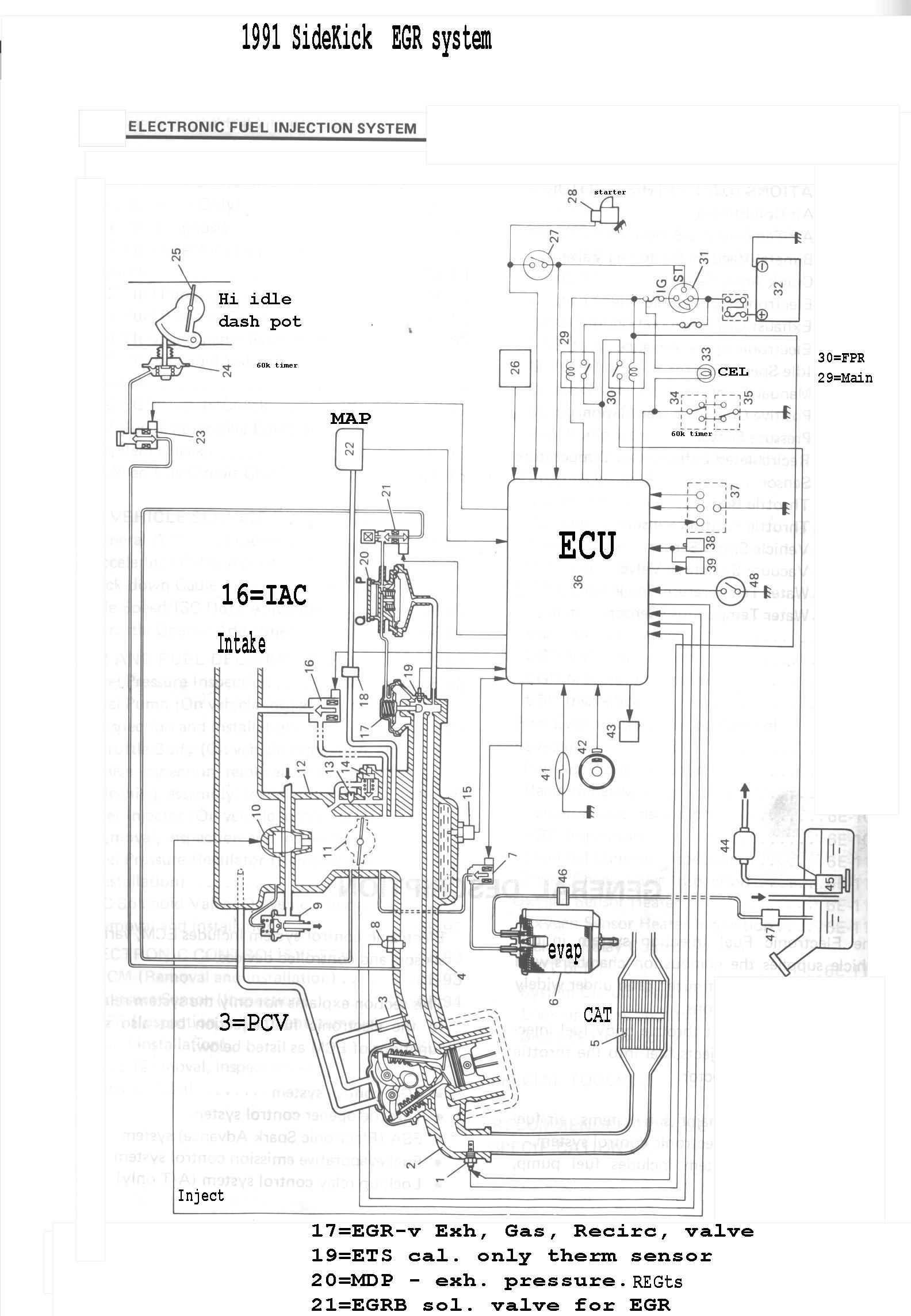 Egr Repair Methods 1995 Ford Bronco Fuse Box Diagram To See The Whole System In Schematic Form Click Here