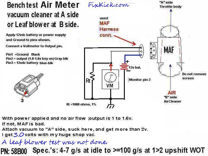 Mass Air Flow Sensor Testing Ford — BCMA