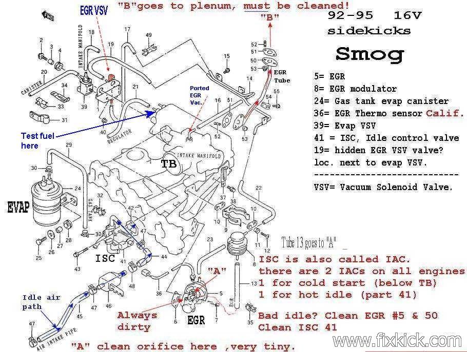 95 Geo Metro Engine Diagram