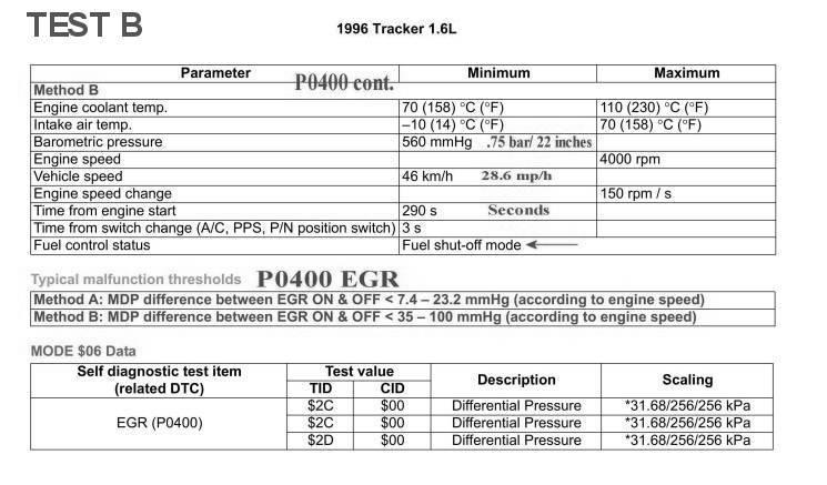 P0400 test 2/2 of EGR