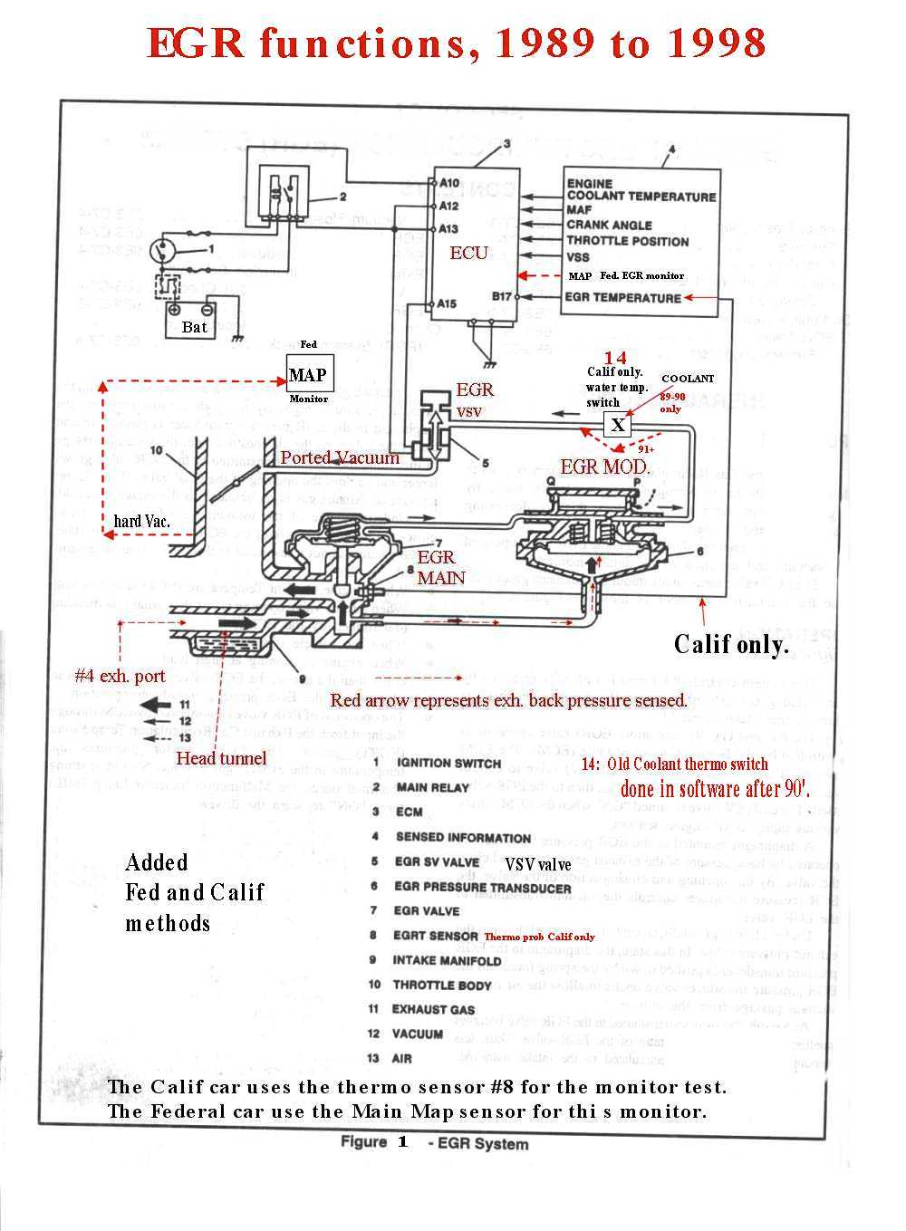 Egr Repair Methods 1994 Toyota Engine Intake Diagram The Below Drawing Is Of California 92 95 16l 16v System 2