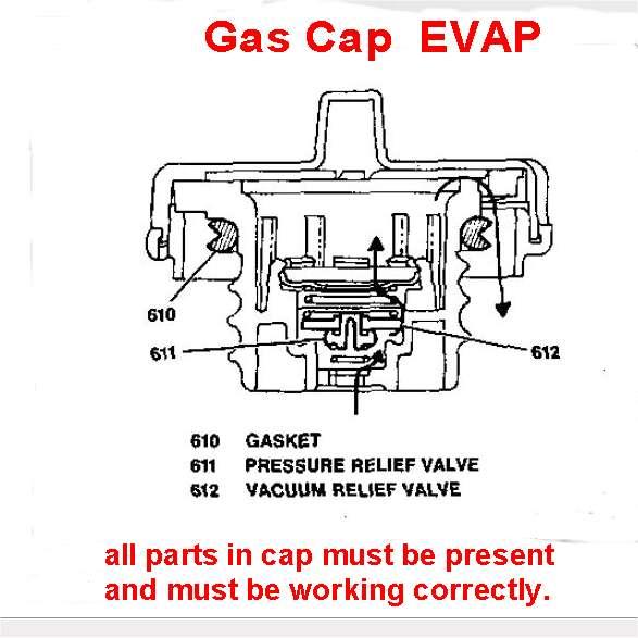 EVAP system failure